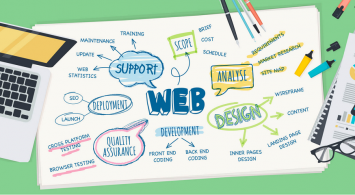 we're a web design  company dedicated to growing your business ?